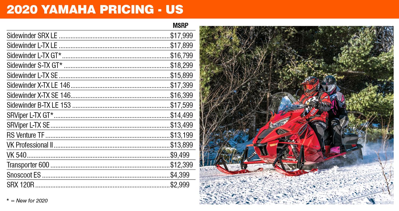 2020 snowmobiles | SnowGoer
